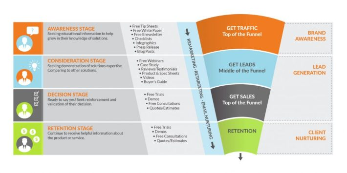 Sales-Funnel-01